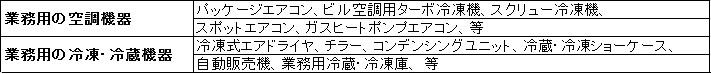 kaiseifuron1
