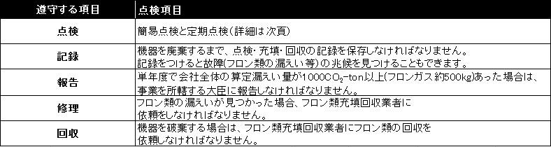 kaiseifuron2
