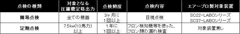 kaiseifuron3